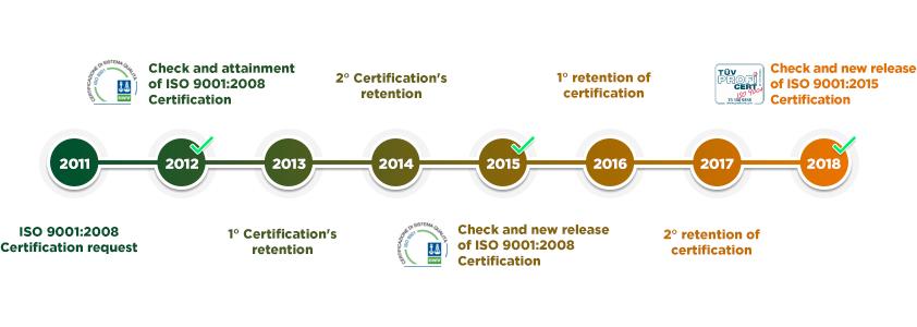 certificazione_eng